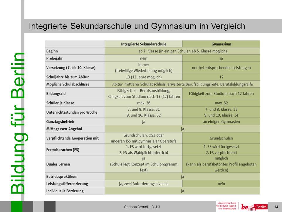 Integrierte Sekundarschule und Gymnasium im Vergleich
