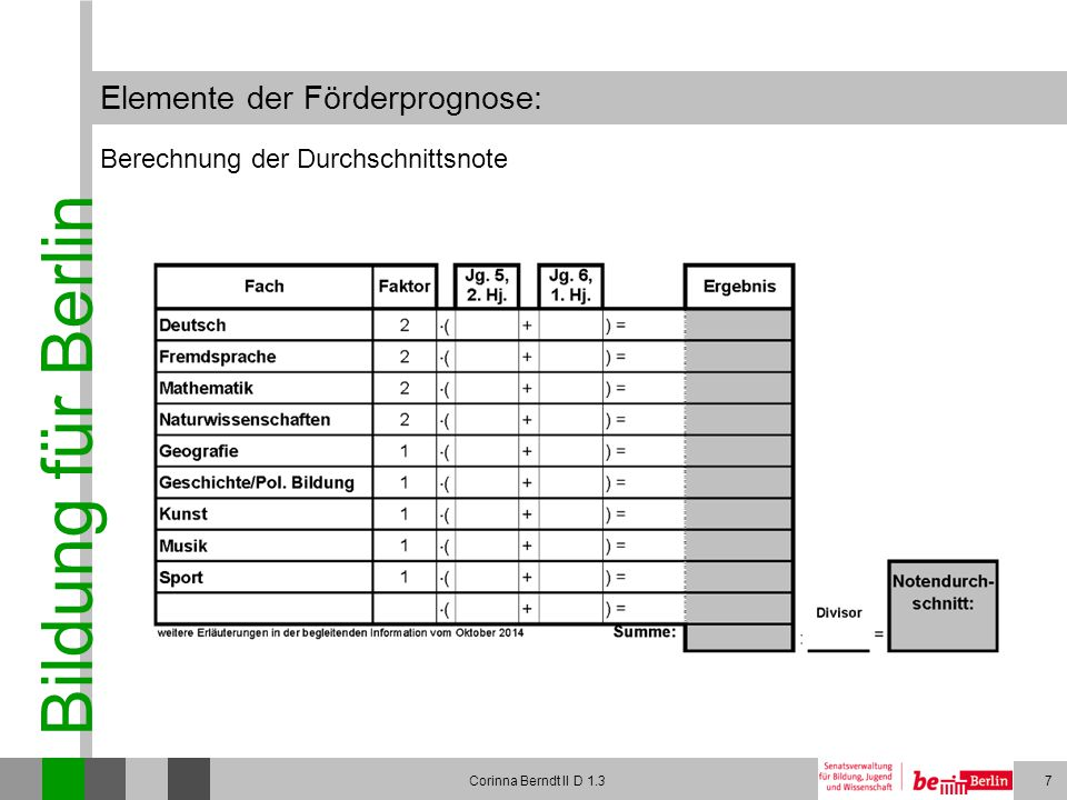 Elemente der Förderprognose: