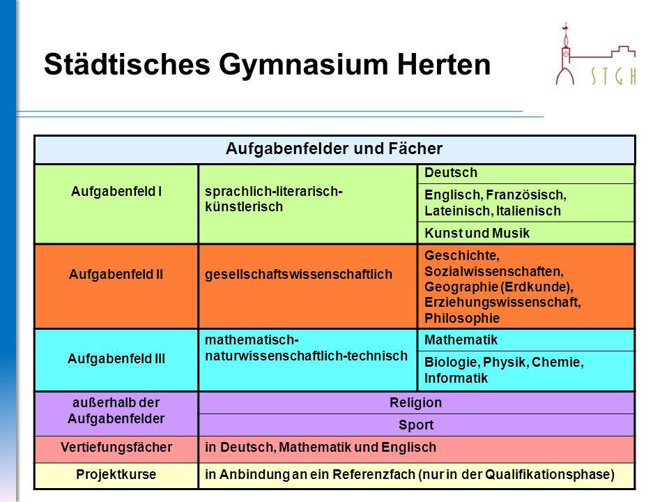 Die gymnasiale Oberstufe für den Abiturjahrgang 2018