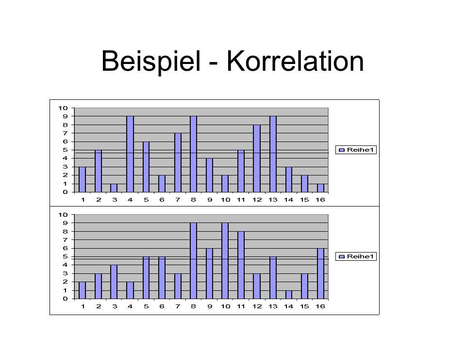 Beispiel - Korrelation