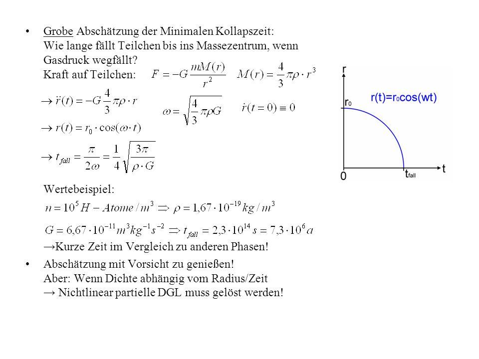 Grobe Abschätzung der Minimalen Kollapszeit: Wie lange fällt Teilchen bis ins Massezentrum, wenn Gasdruck wegfällt Kraft auf Teilchen: Wertebeispiel: →Kurze Zeit im Vergleich zu anderen Phasen!