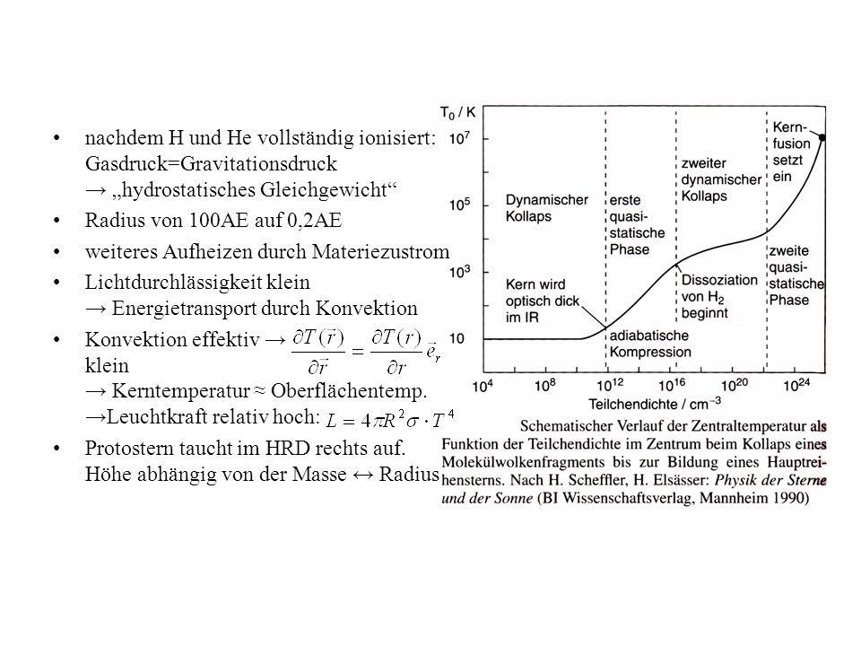 """nachdem H und He vollständig ionisiert: Gasdruck=Gravitationsdruck → """"hydrostatisches Gleichgewicht"""