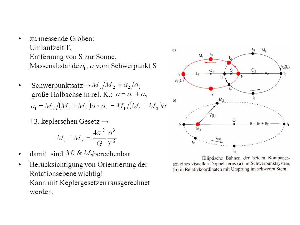 zu messende Größen: Umlaufzeit T, Entfernung von S zur Sonne, Massenabstände , vom Schwerpunkt S