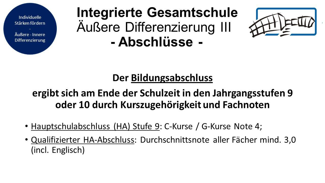 Integrierte Gesamtschule Äußere Differenzierung III - Abschlüsse -