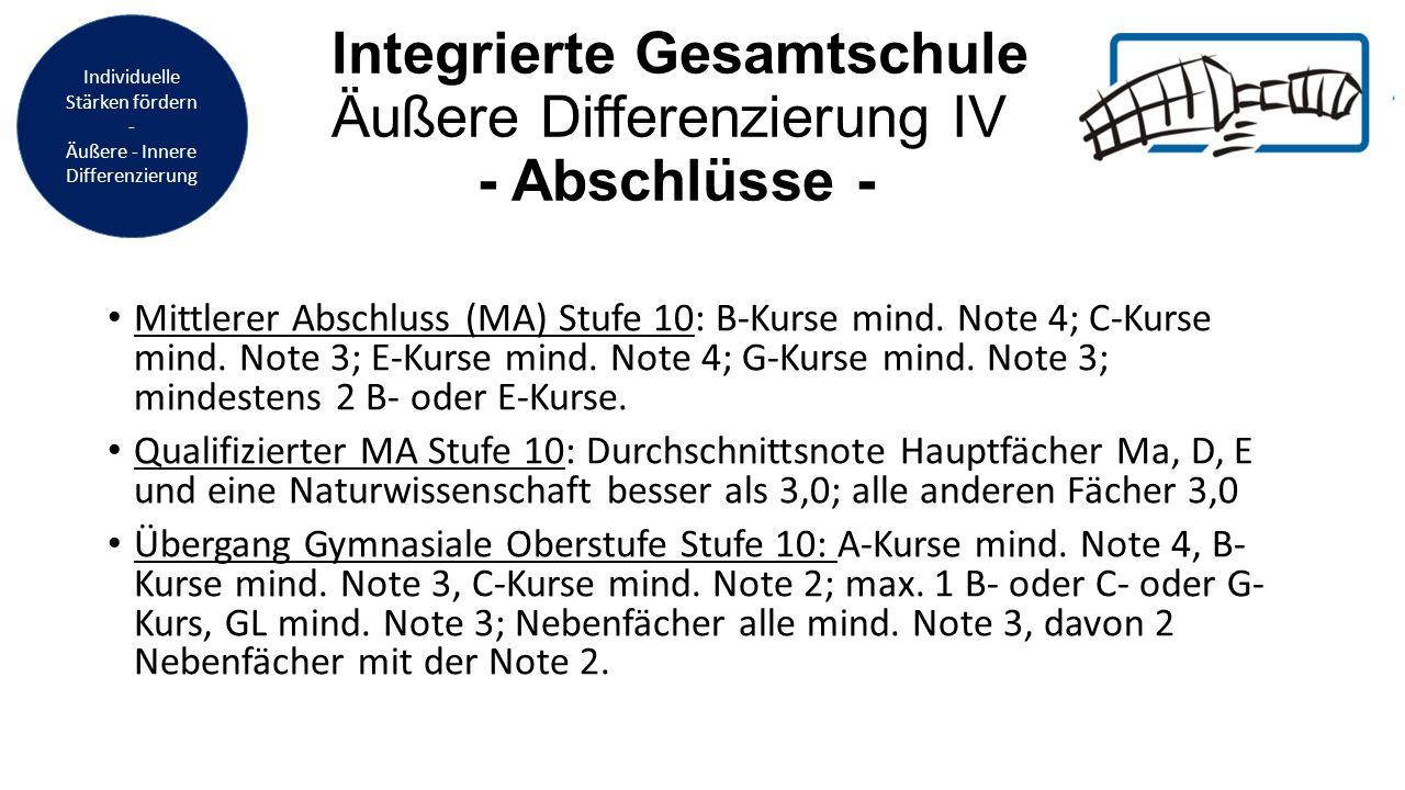 Integrierte Gesamtschule Äußere Differenzierung IV - Abschlüsse -