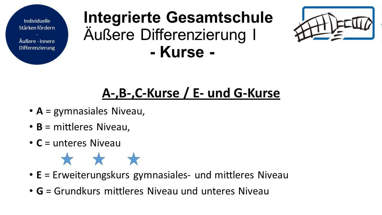 Integrierte Gesamtschule Äußere Differenzierung I - Kurse -