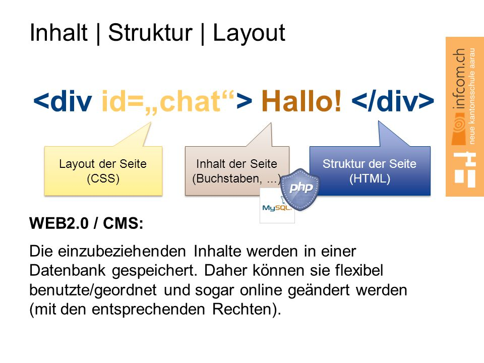 Inhalt | Struktur | Layout