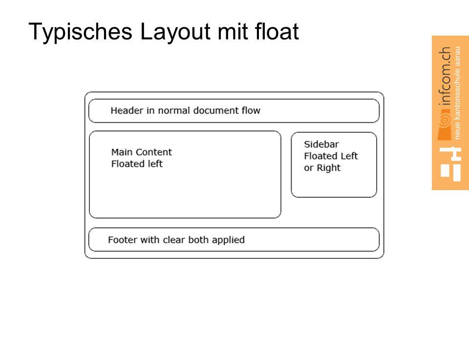 Typisches Layout mit float