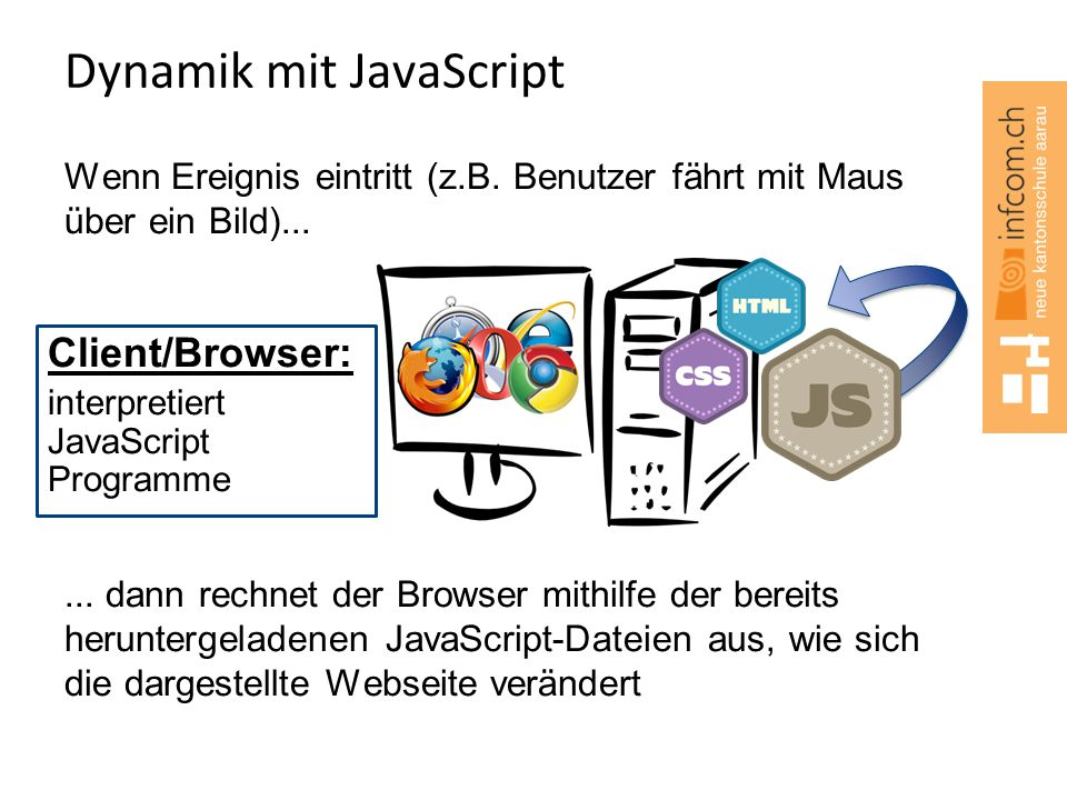 Dynamik mit JavaScript