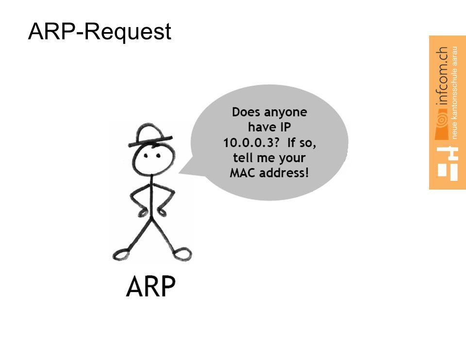 ARP-Request