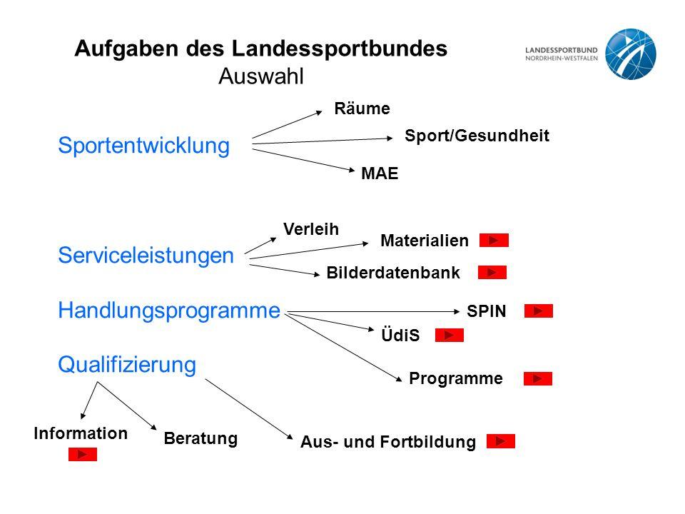 Aufgaben des Landessportbundes Auswahl