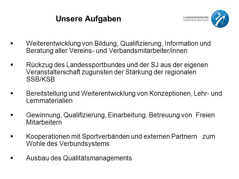 Unsere Aufgaben Weiterentwicklung von Bildung, Qualifizierung, Information und Beratung aller Vereins- und Verbandsmitarbeiter/innen.
