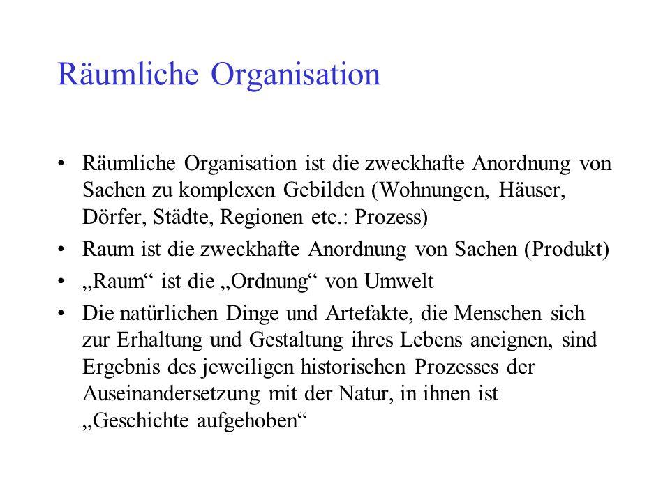 Räumliche Organisation