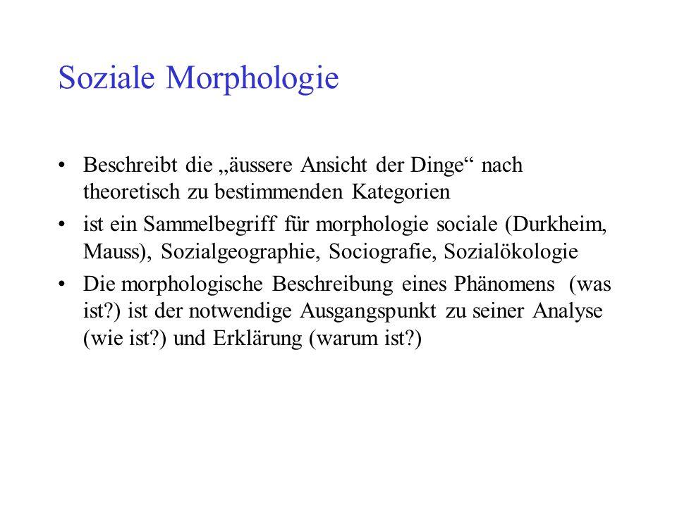 """Soziale Morphologie Beschreibt die """"äussere Ansicht der Dinge nach theoretisch zu bestimmenden Kategorien."""