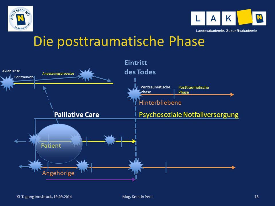 Die posttraumatische Phase