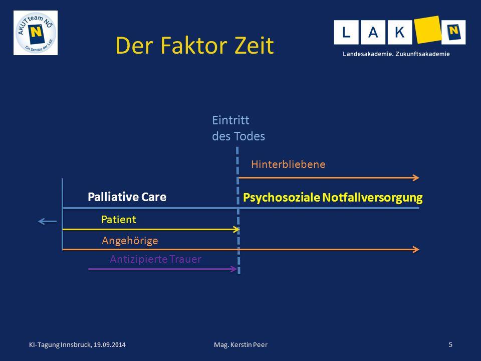 Der Faktor Zeit Eintritt des Todes Palliative Care