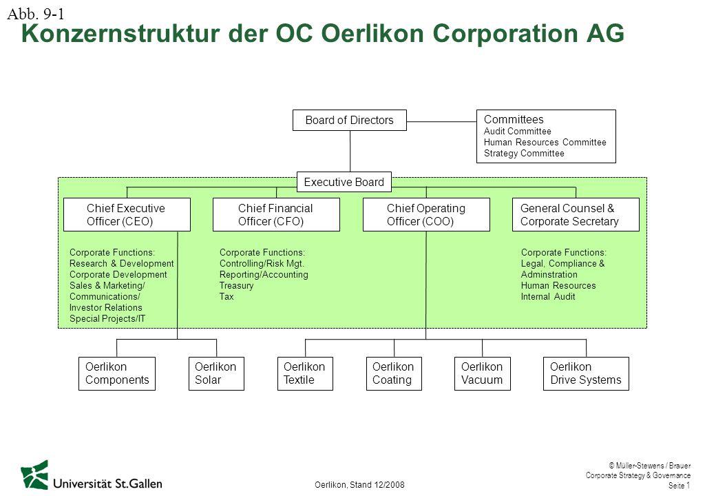 Konzernstruktur der OC Oerlikon Corporation AG