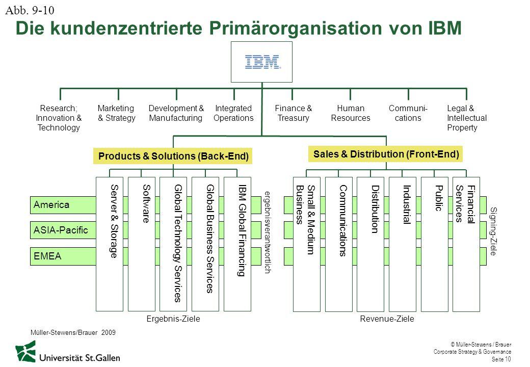 Die kundenzentrierte Primärorganisation von IBM