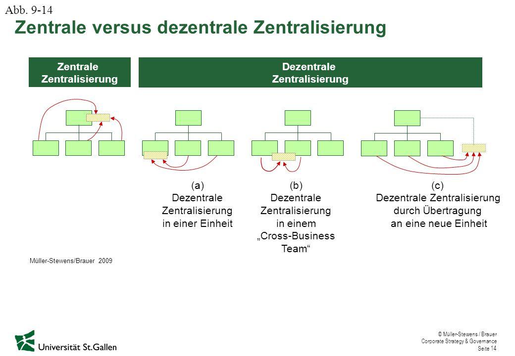 Zentrale versus dezentrale Zentralisierung