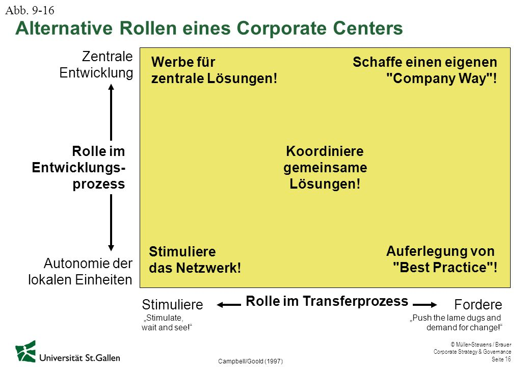Alternative Rollen eines Corporate Centers