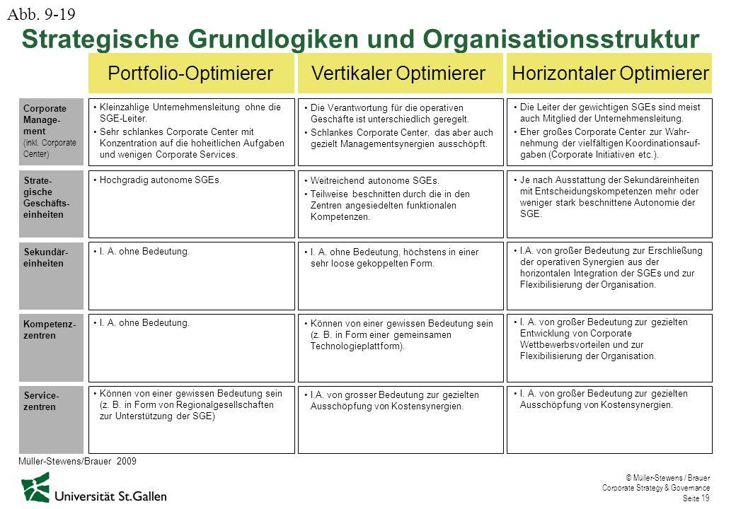 Strategische Grundlogiken und Organisationsstruktur