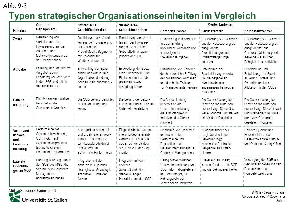 Typen strategischer Organisationseinheiten im Vergleich