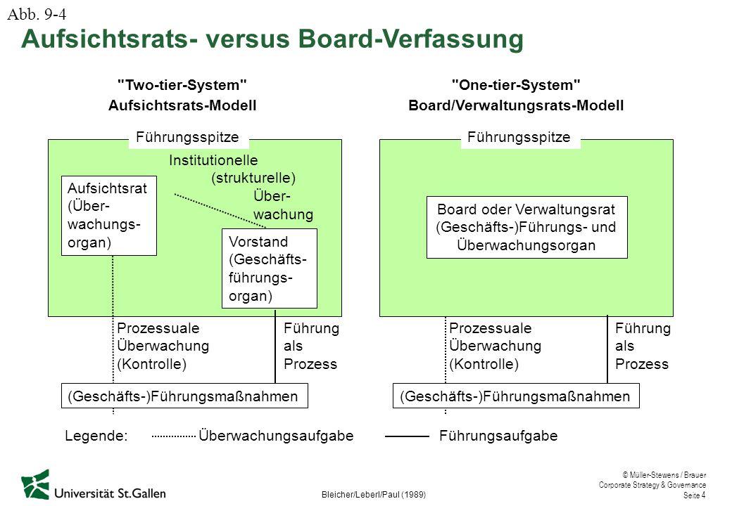 Aufsichtsrats-Modell Board/Verwaltungsrats-Modell