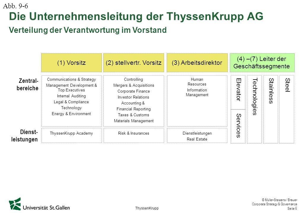 Die Unternehmensleitung der ThyssenKrupp AG