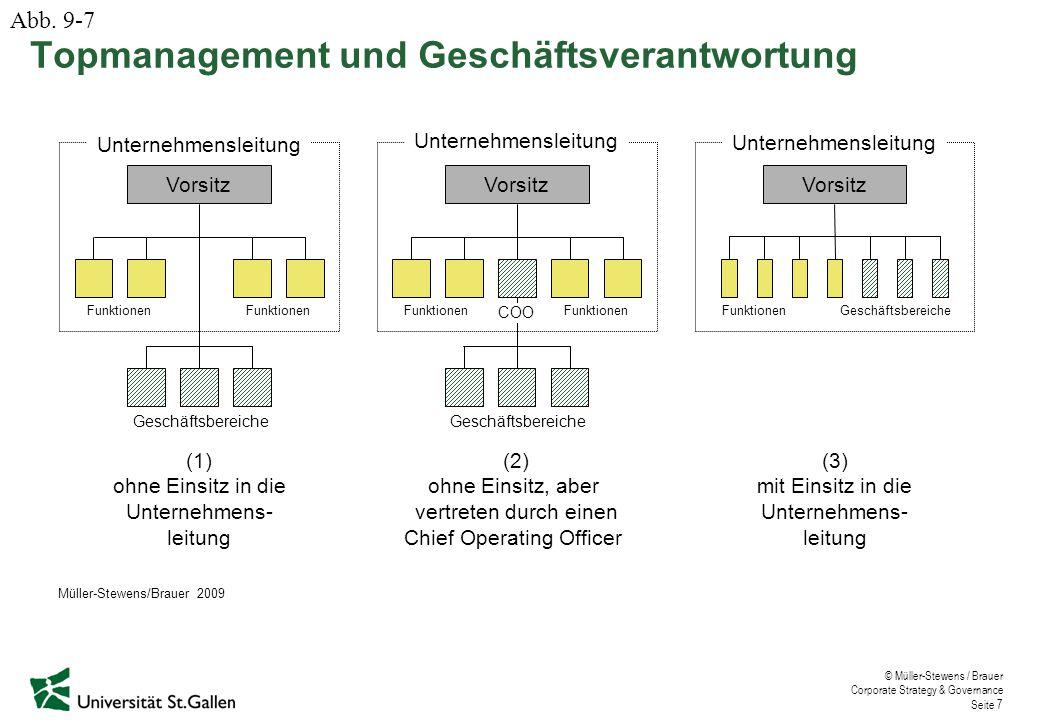 Topmanagement und Geschäftsverantwortung