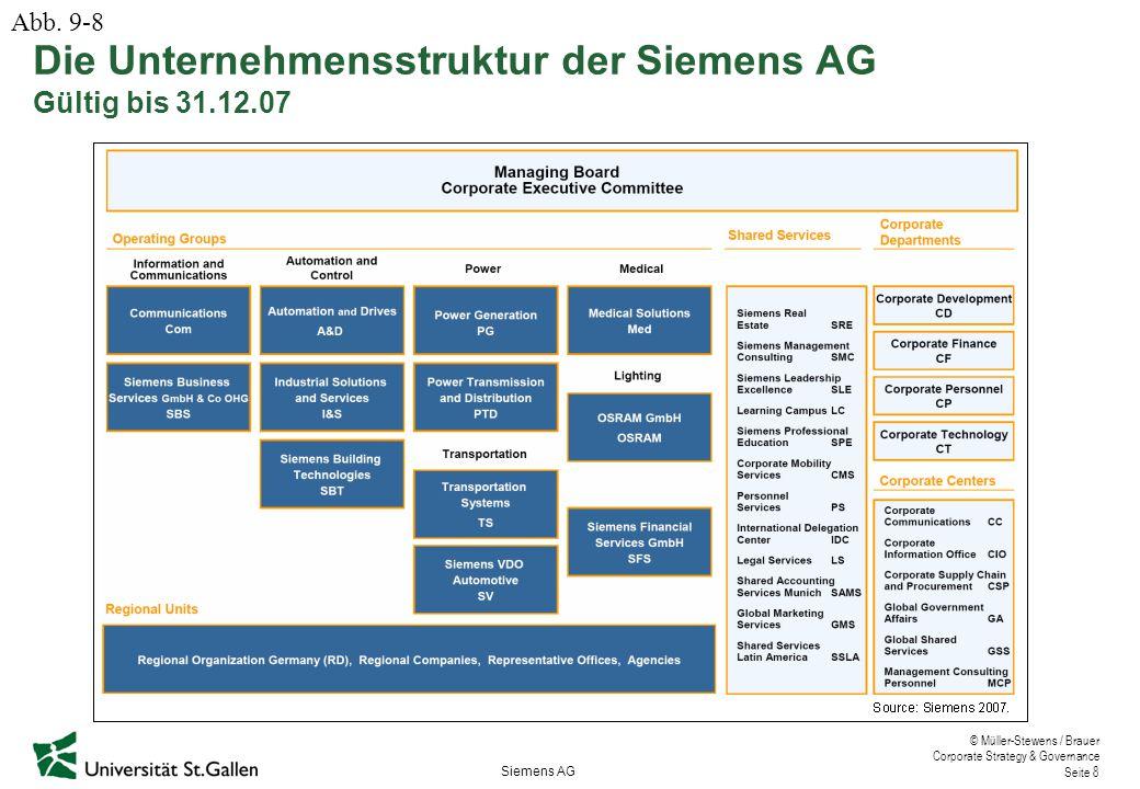Die Unternehmensstruktur der Siemens AG