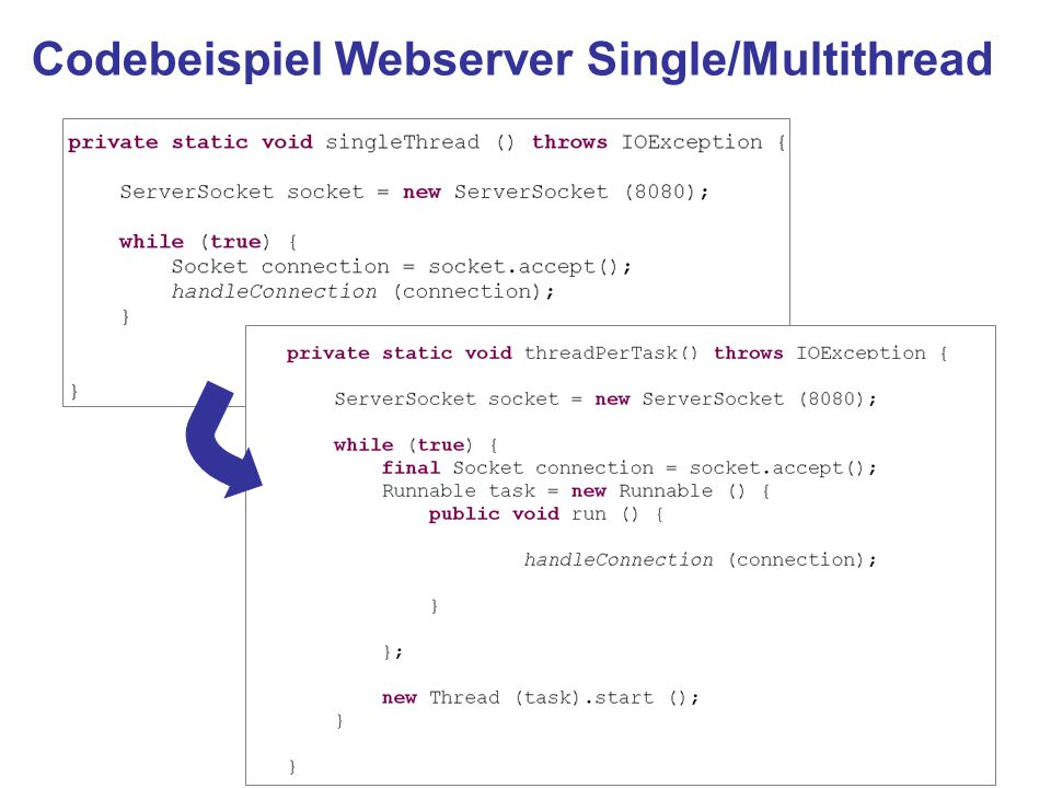 Codebeispiel Webserver Single/Multithread