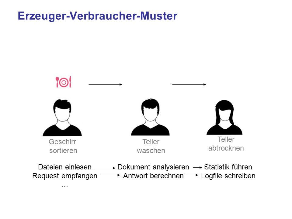 Erzeuger-Verbraucher-Muster