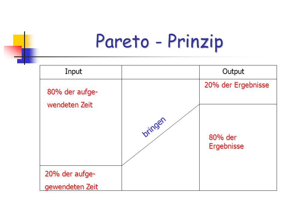 Pareto - Prinzip Input Output 20% der Ergebnisse 80% der aufge-