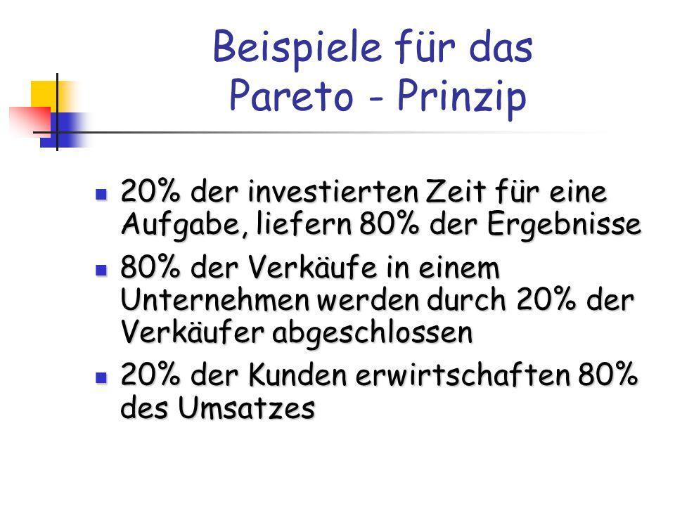 Beispiele für das Pareto - Prinzip