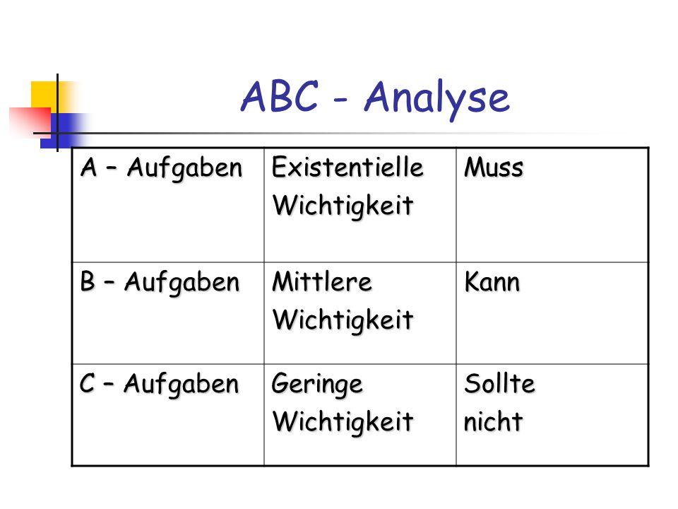ABC - Analyse A – Aufgaben Existentielle Wichtigkeit Muss B – Aufgaben