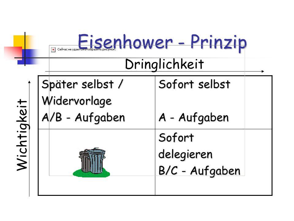 Eisenhower - Prinzip Dringlichkeit Wichtigkeit Später selbst /