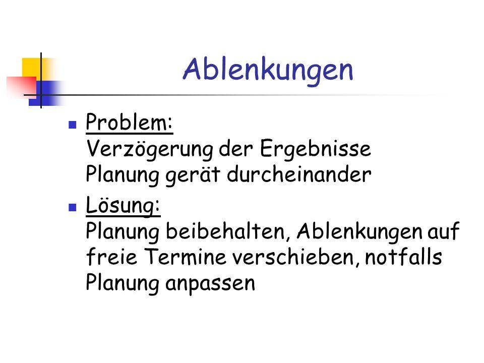 Ablenkungen Problem: Verzögerung der Ergebnisse Planung gerät durcheinander.