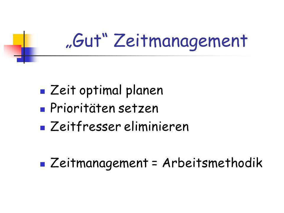 """""""Gut Zeitmanagement Zeit optimal planen Prioritäten setzen"""