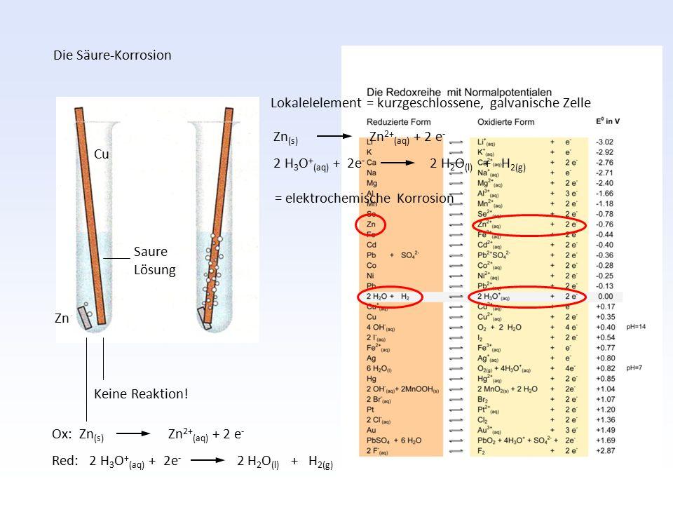 Die Säure-Korrosion Lokalelelement = kurzgeschlossene, galvanische Zelle. Zn(s) Zn2+(aq) + 2 e-