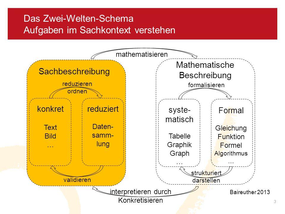 Das Zwei-Welten-Schema Aufgaben im Sachkontext verstehen