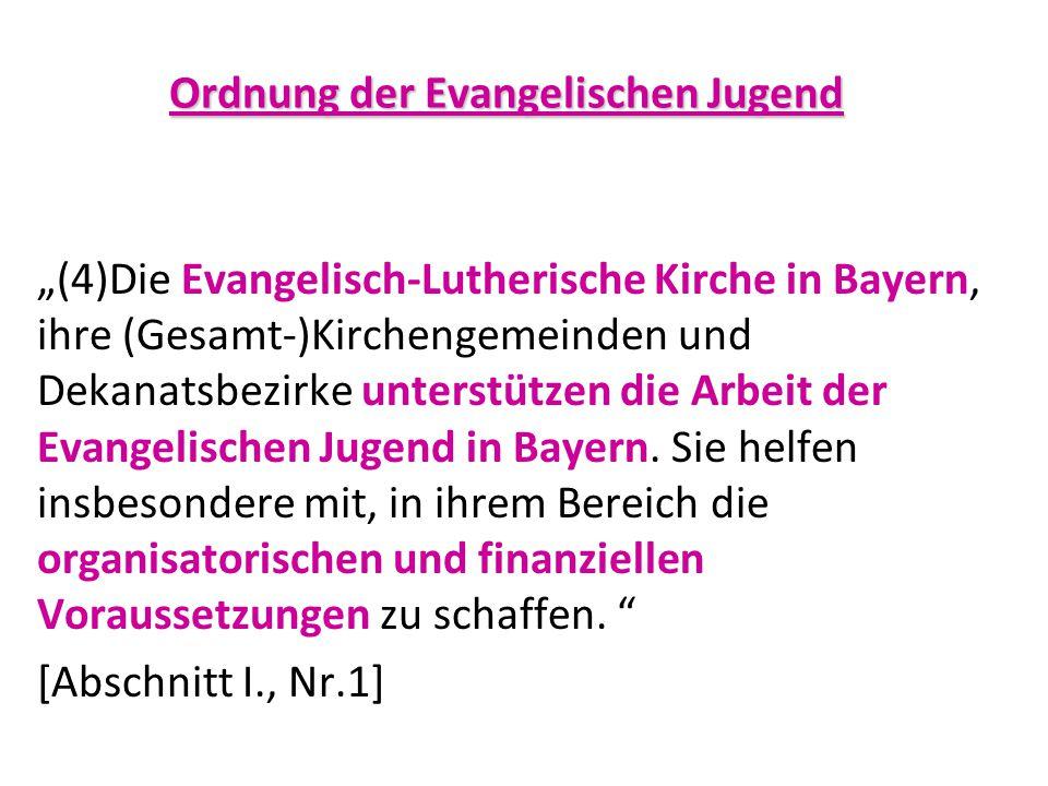 Ordnung der Evangelischen Jugend