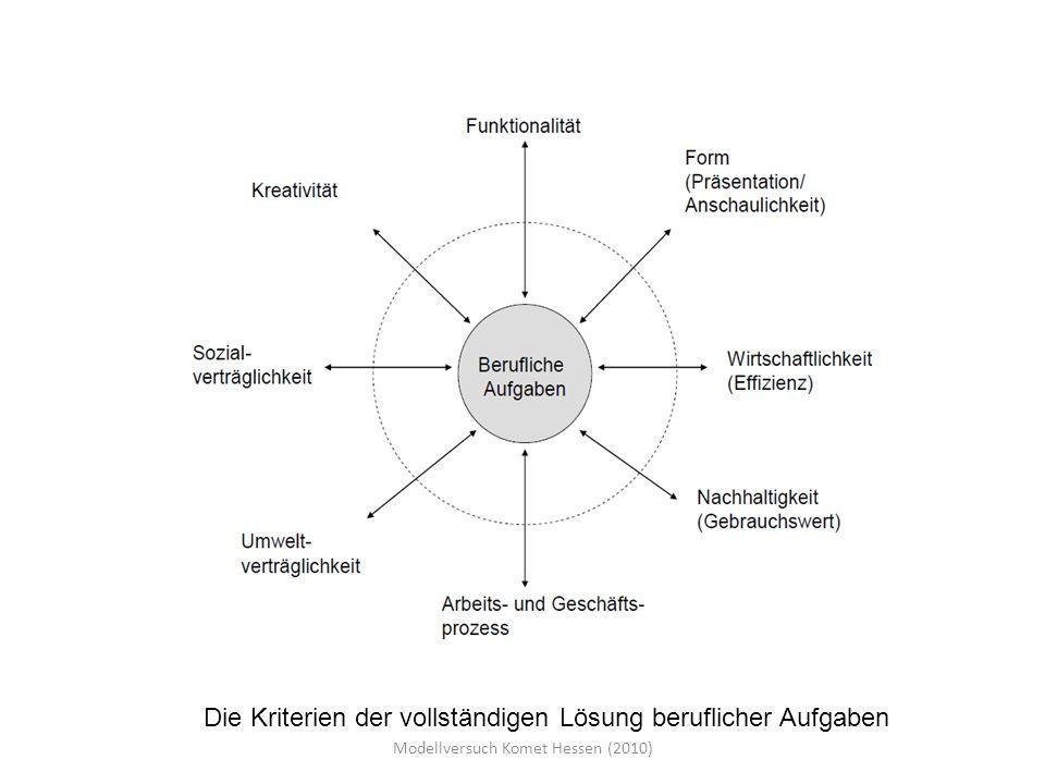 Modellversuch Komet Hessen (2010)