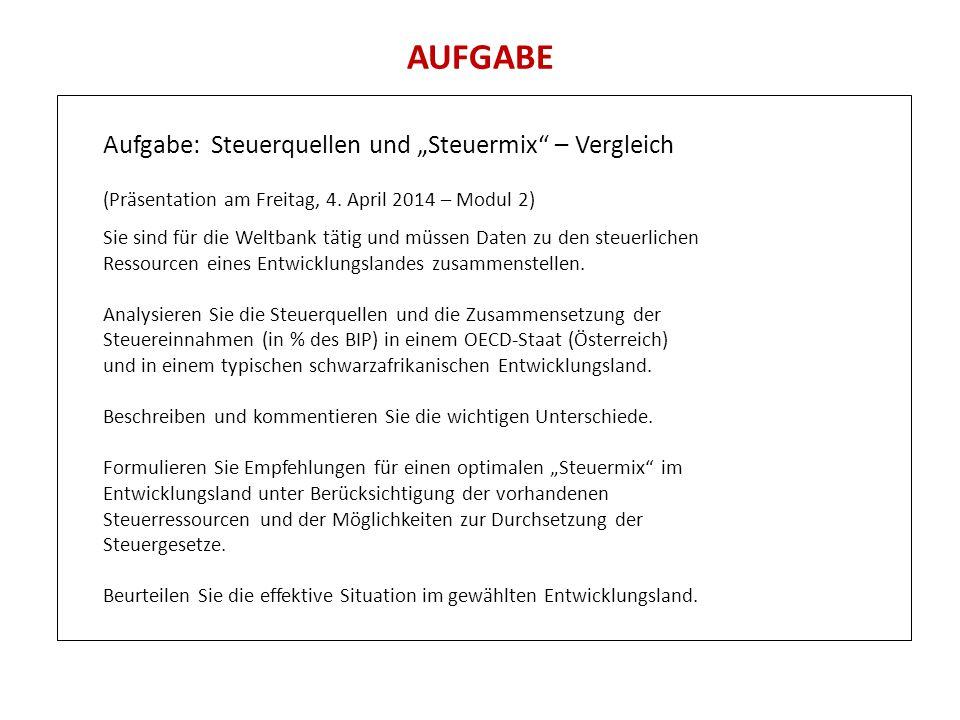 """AUFGABE Aufgabe: Steuerquellen und """"Steuermix – Vergleich"""