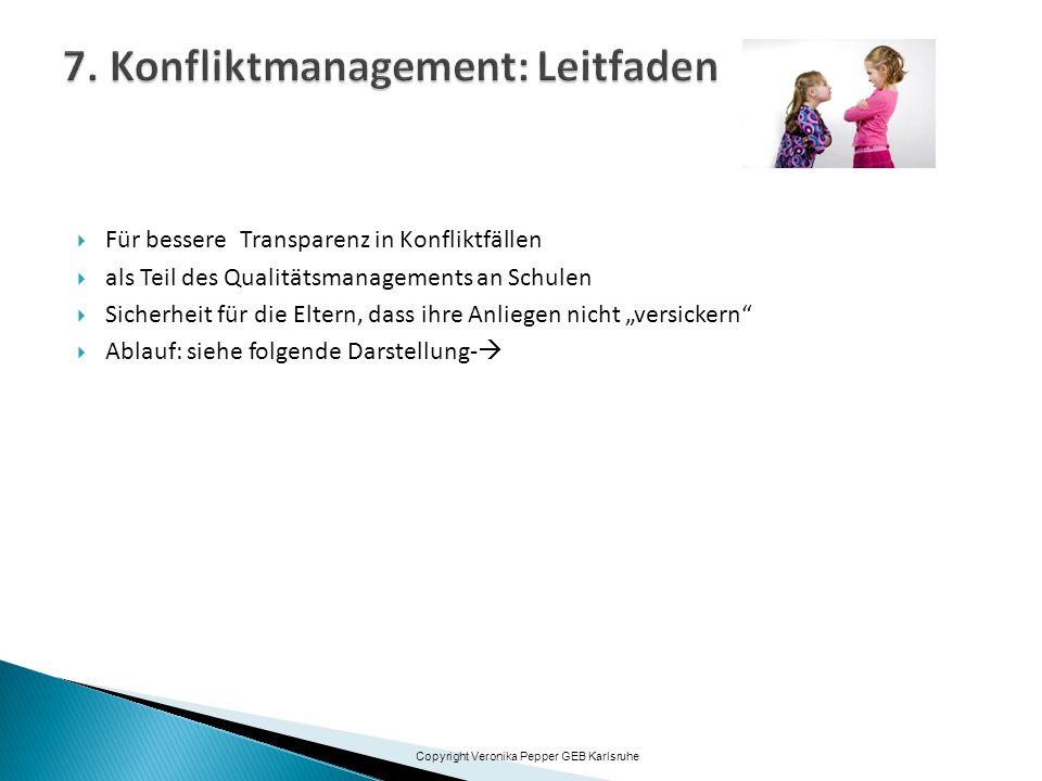 7. Konfliktmanagement: Leitfaden
