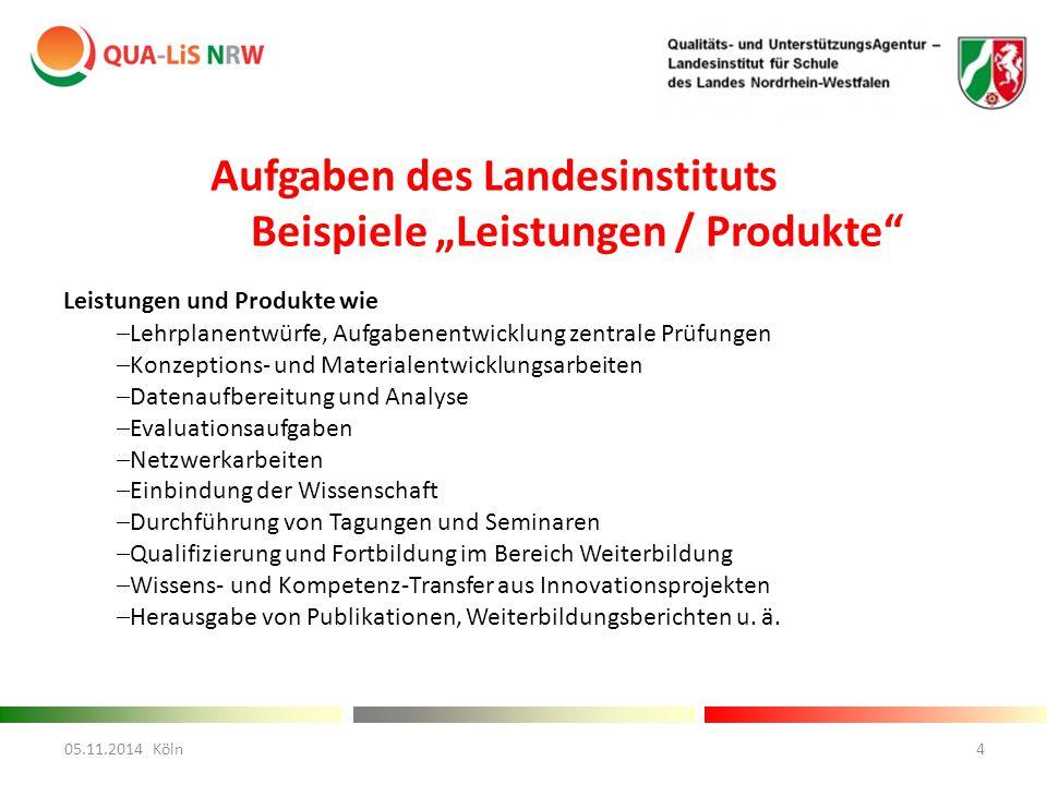 """Beispiele """"Leistungen / Produkte"""