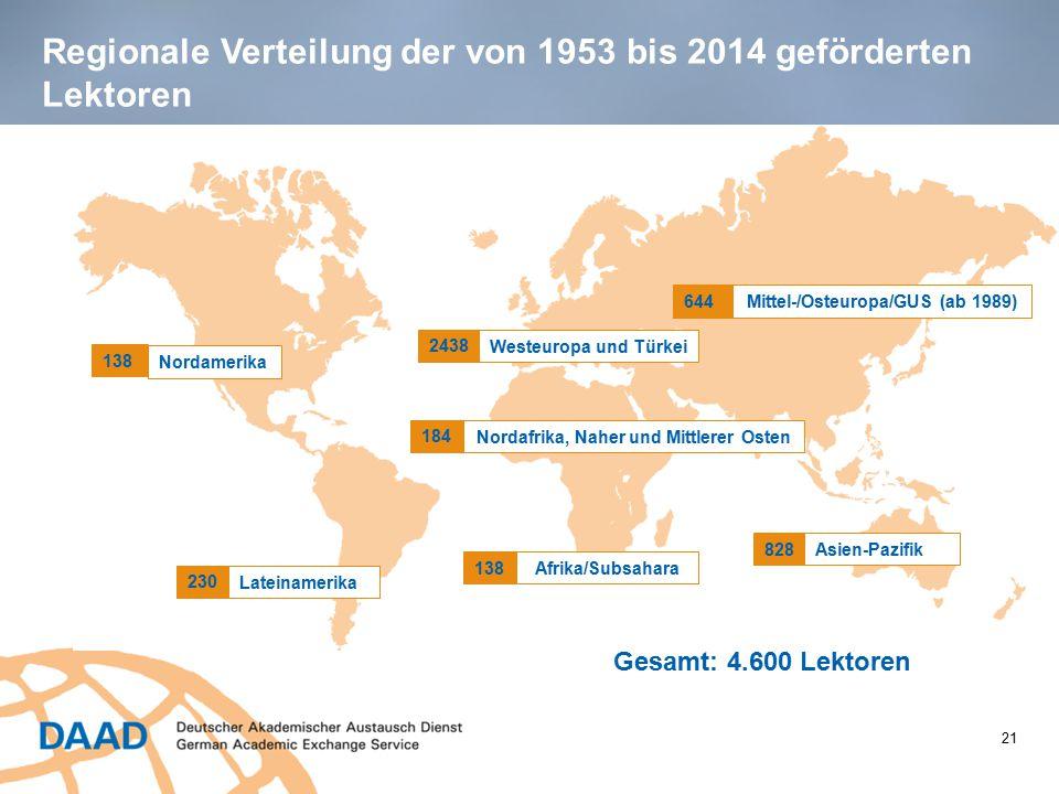 Regionale Verteilung der von 1953 bis 2014 geförderten Lektoren