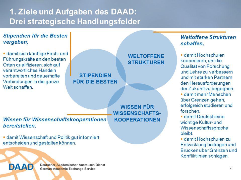 1. Ziele und Aufgaben des DAAD: Drei strategische Handlungsfelder
