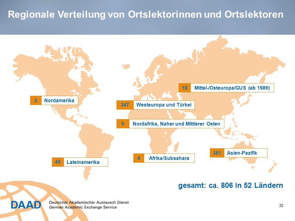 Regionale Verteilung von Ortslektorinnen und Ortslektoren