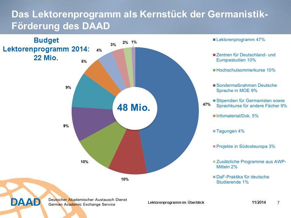 Das Lektorenprogramm als Kernstück der Germanistik-Förderung des DAAD
