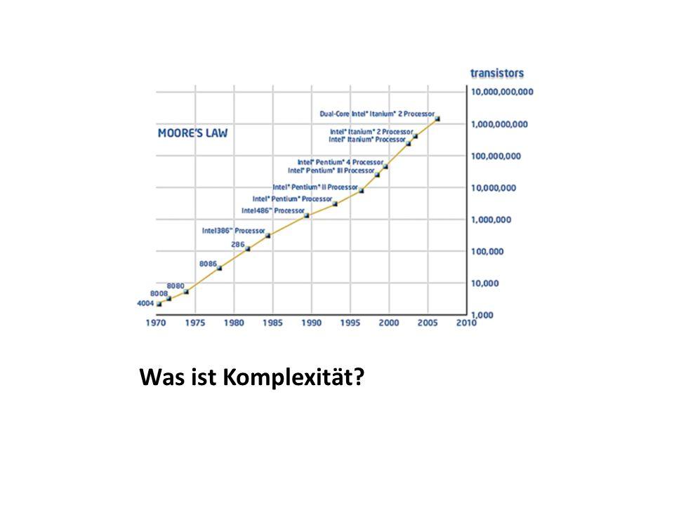 Was ist Komplexität